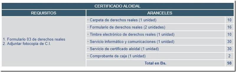 Costos de certificado